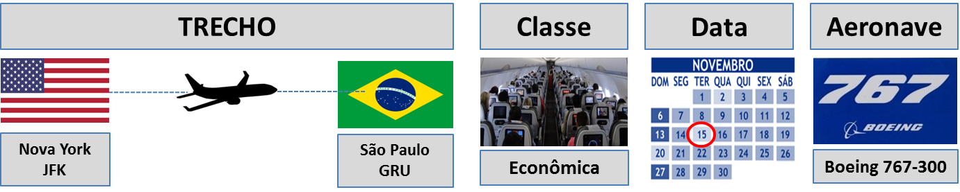 _label_jfk_gru_latam