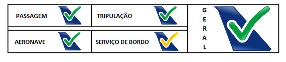 _avaliacao-gol_ponte