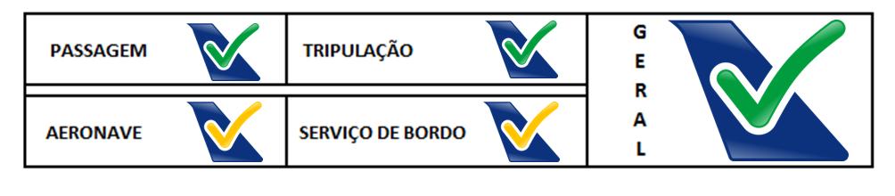 _avaliação delta BOS DET